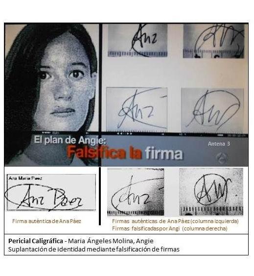 Angie, la fría ambición